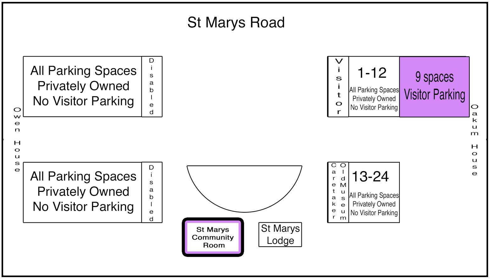 Parking at St Mary's